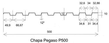 Chapa PEGASO